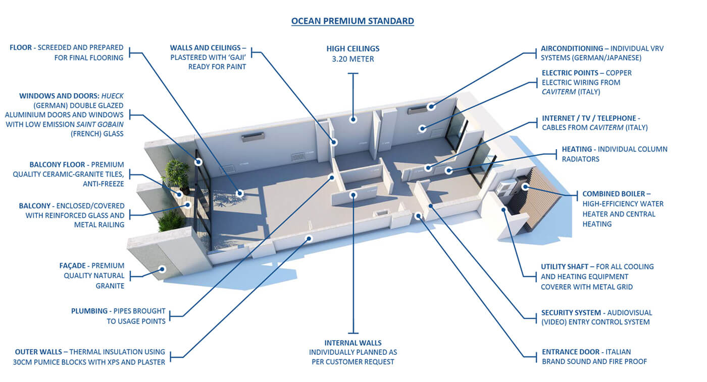 Ocean Vake Residences Oceancapitalge Electrical Service Entrance Wiring Diagram Which Include Architectural Design Professional Rendering Full Renovation Services And Installation Of Furniture Taking Care Any Desire Or Concern